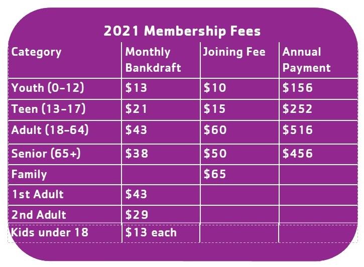 2021-membership-fees